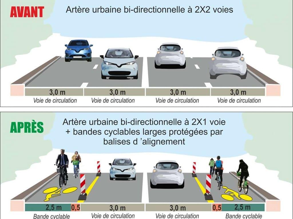 французов на велосипеды